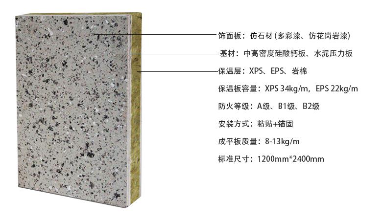 仿石材保温装饰一体板结构图